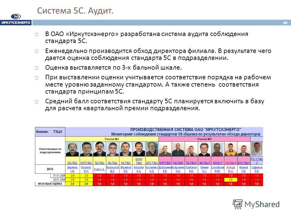 Система 5 С. Аудит. 40 В ОАО « Иркутскэнерго » разработана система аудита соблюдения стандарта 5 С. Еженедельно производится обход директора филиала. В результате чего дается оценка соблюдения стандарта 5 С в подразделении. Оценка выставляется по 3-