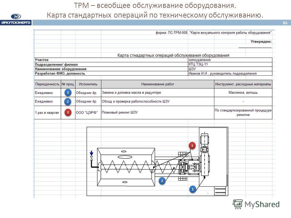 ТРМ – всеобщее обслуживание оборудования. Карта стандартных операций по техническому обслуживанию. 65