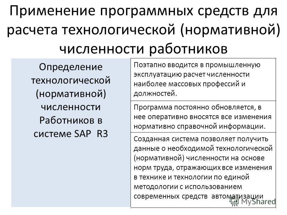 Применение программных средств для расчета технологической (нормативной) численности работников Определение технологической (нормативной) численности Работников в системе SAP R3 Поэтапно вводится в промышленную эксплуатацию расчет численности наиболе
