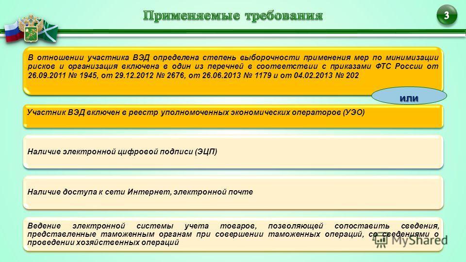 В отношении участника ВЭД определена степень выборочности применения мер по минимизации рисков и организация включена в один из перечней в соответствии с приказами ФТС России от 26.09.2011 1945, от 29.12.2012 2676, от 26.06.2013 1179 и от 04.02.2013