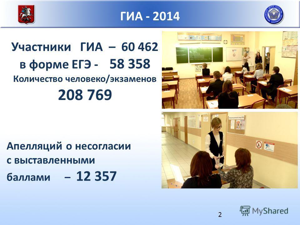 ГИА - 2014 Участники ГИА – 60 462 в форме ЕГЭ - 58 358 Количество человеко/экзаменов 208 769 Апелляций о несогласии с выставленными баллами – 12 357 2