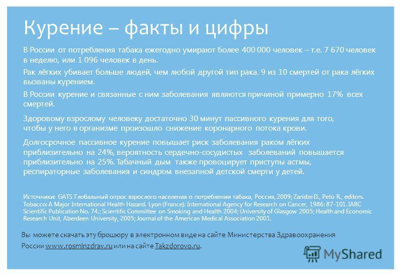 Курение – факты и цифры В России от потребления табака ежегодно умирают более 400 000 человек – т.е. 7 670 человек в неделю, или 1 096 человек в день. Рак лёгких убивает больше людей, чем любой другой тип рака. 9 из 10 смертей от рака лёгких вызваны