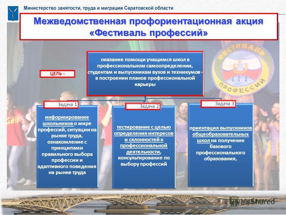 Межведомственная профориентационная акция «Фестиваль профессий»