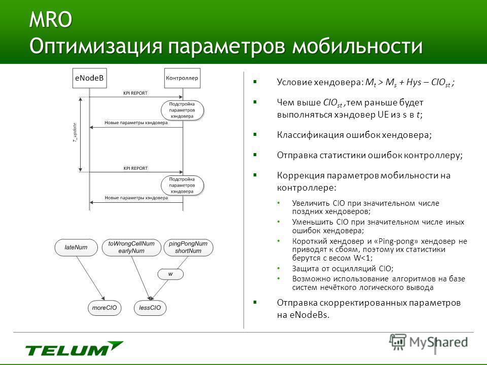 MRO Оптимизация параметров мобильности Условие хендовера: M t > M s + Hys – CIO st ; Чем выше CIO st,тем раньше будет выполняться хэндовер UE из s в t; Классификация ошибок хендовера; Отправка статистики ошибок контроллеру; Коррекция параметров мобил