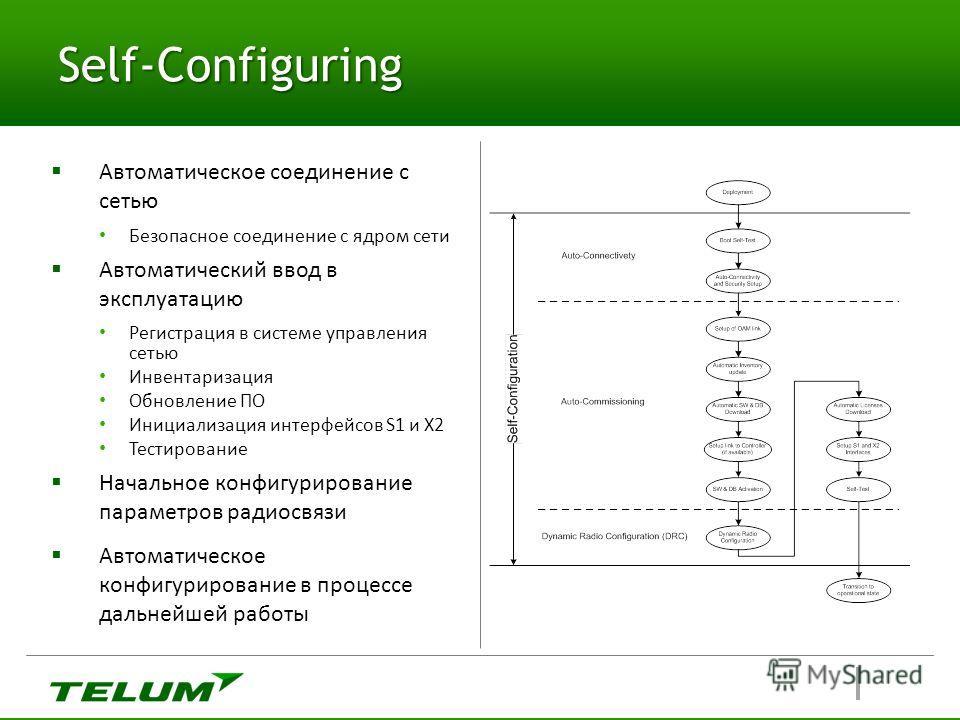 Self-Configuring Автоматическое соединение с сетью Безопасное соединение с ядром сети Автоматический ввод в эксплуатацию Регистрация в системе управления сетью Инвентаризация Обновление ПО Инициализация интерфейсов S1 и X2 Тестирование Начальное конф
