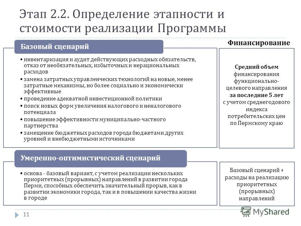 11 Этап 2.2. Определение этапности и стоимости реализации Программы инвентаризация и аудит действующих расходных обязательств, отказ от необязательных, избыточных и нерациональных расходов замена затратных управленческих технологий на новые, менее за