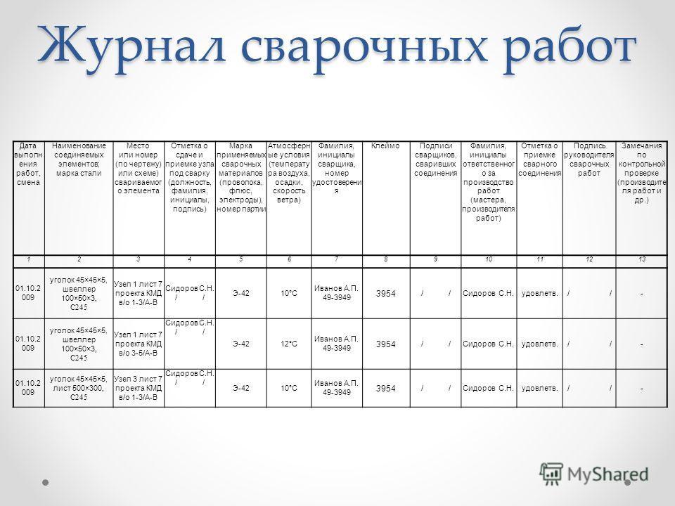 пример заполнения оперативного журнала геодезических работ