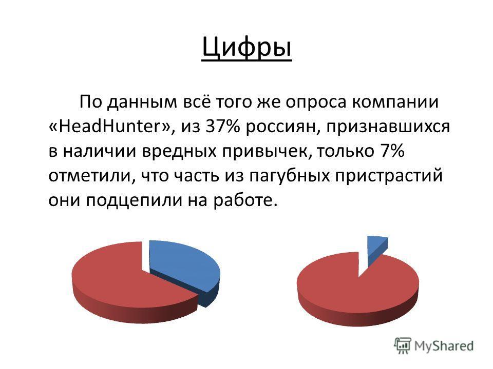Цифры По данным всё того же опроса компании «HeadHunter», из 37% россиян, признавшихся в наличии вредных привычек, только 7% отметили, что часть из пагубных пристрастий они подцепили на работе.