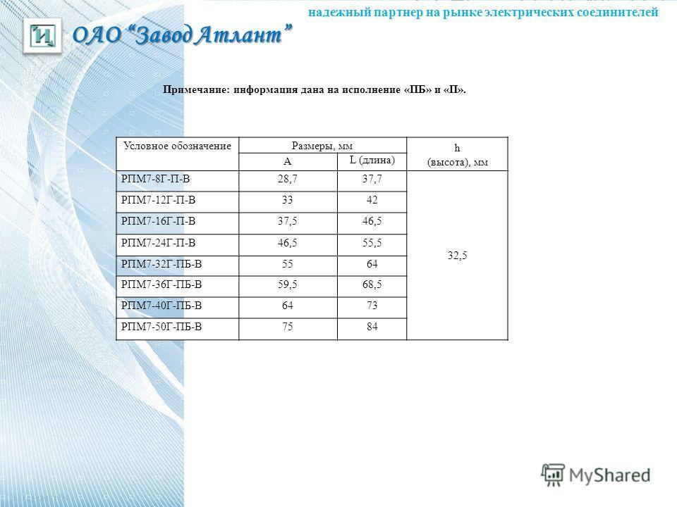 ОАО Завод Атлант надежный партнер на рынке электрических соединителей Условное обозначение Размеры, мм h (высота), мм А L (длина) РПМ7-8Г-П-В28,737,7 32,5 РПМ7-12Г-П-В 33 42 РПМ7-16Г-П-В37,546,5 РПМ7-24Г-П-В46,555,5 РПМ7-32Г-ПБ-В5564 РПМ7-36Г-ПБ-В59,