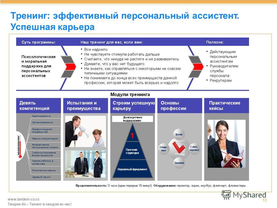 www.tandem-co.ru Тандем-Ко – Талант в каждом из нас! Тренинг: эффективный персональный ассистент. Успешная карьера 13