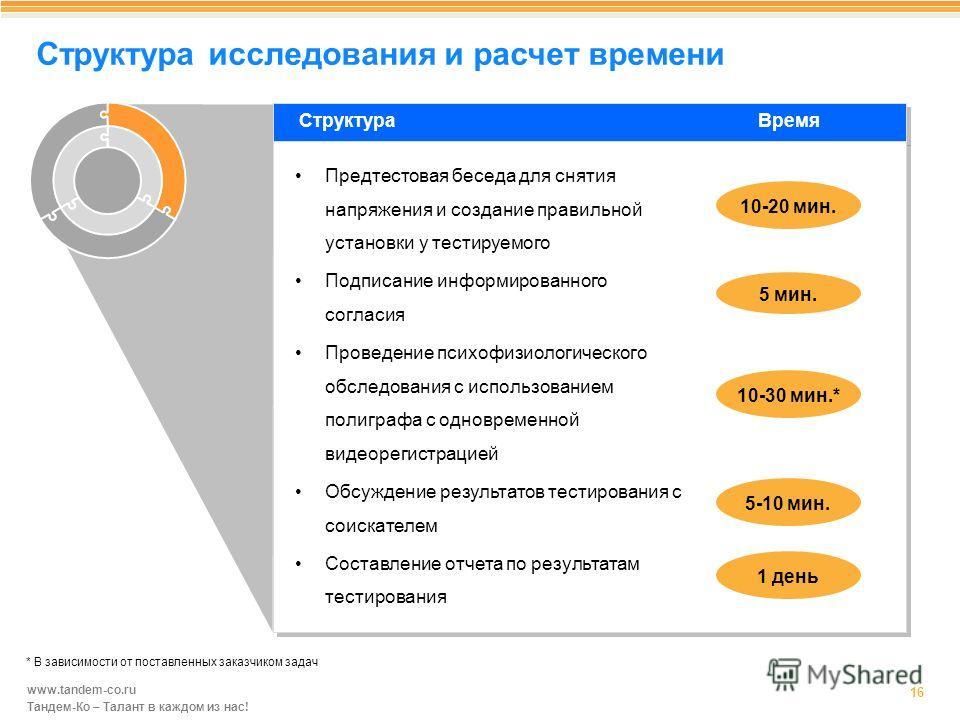 www.tandem-co.ru Тандем-Ко – Талант в каждом из нас! Структура исследования и расчет времени 16 Предтестовая беседа для снятия напряжения и создание правильной установки у тестируемого Подписание информированного согласия Проведение психофизиологичес