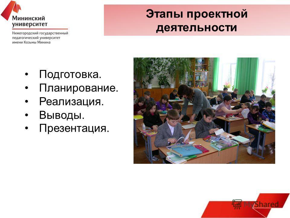 Этапы проектной деятельности Подготовка. Планирование. Реализация. Выводы. Презентация.