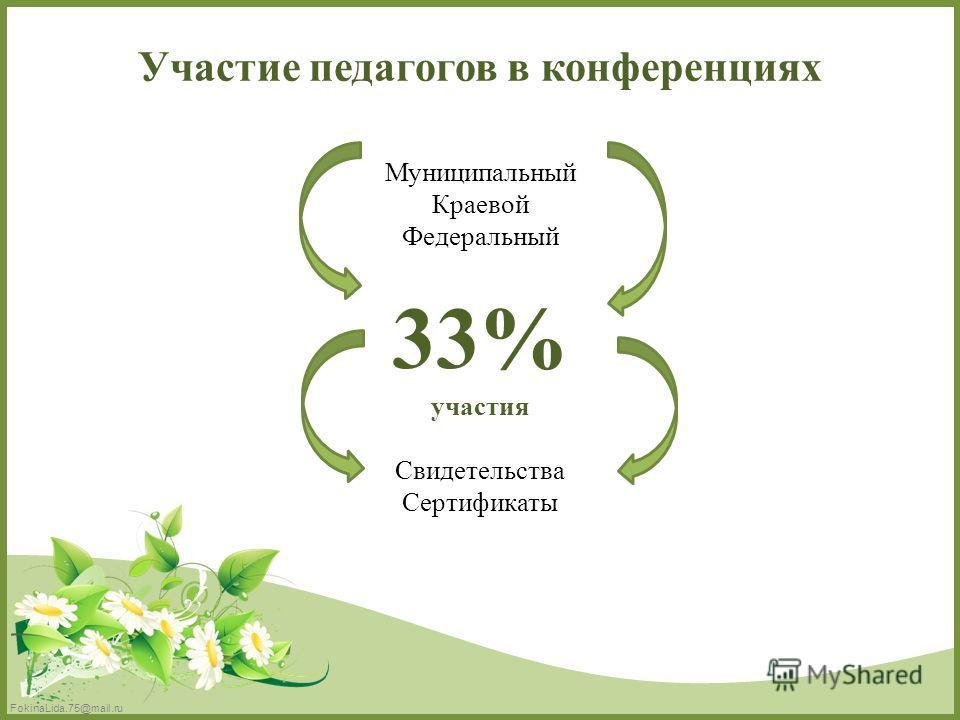 FokinaLida.75@mail.ru Участие педагогов в конференциях Муниципальный Краевой Федеральный 33% участия Свидетельства Сертификаты