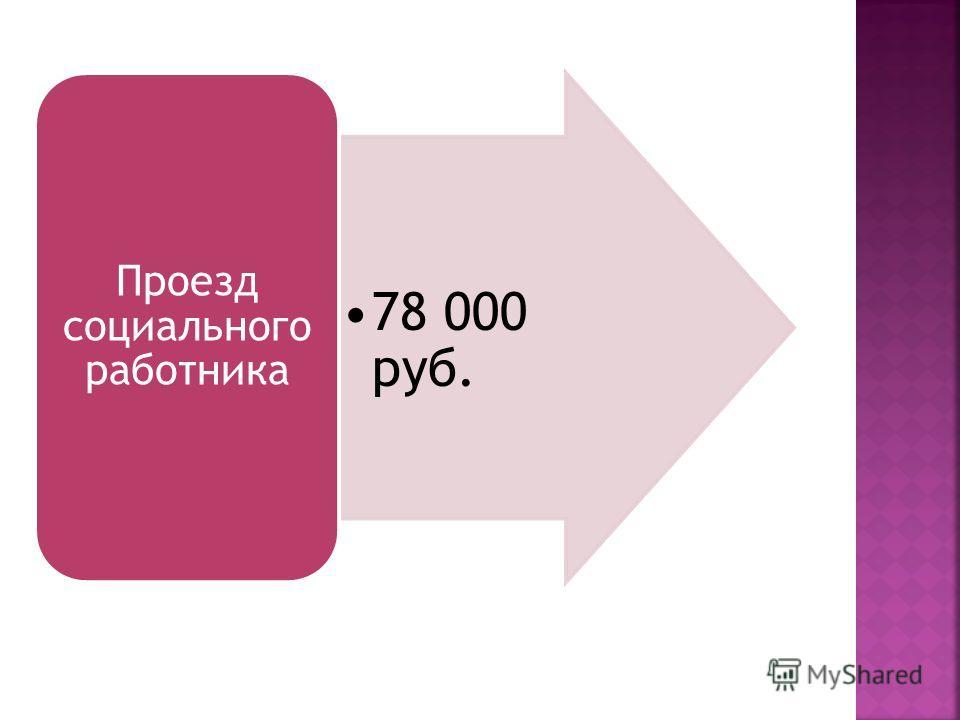 78 000 руб. Проезд социального работника