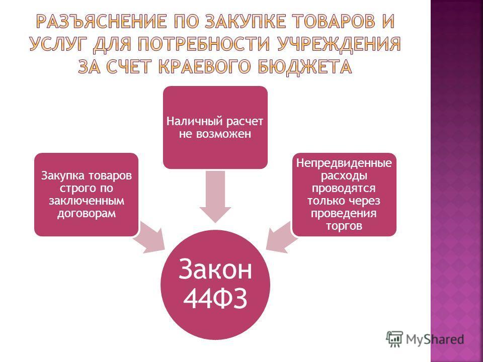 Закон 44ФЗ Закупка товаров строго по заключенным договорам Наличный расчет не возможен Непредвиденные расходы проводятся только через проведения торгов