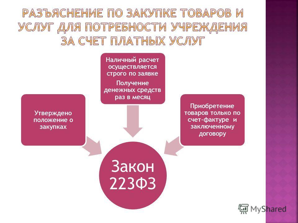 Закон 223ФЗ Утверждено положение о закупках Наличный расчет осуществляется строго по заявке Получение денежных средств раз в месяц Приобретение товаров только по счет-фактуре и заключенному договору