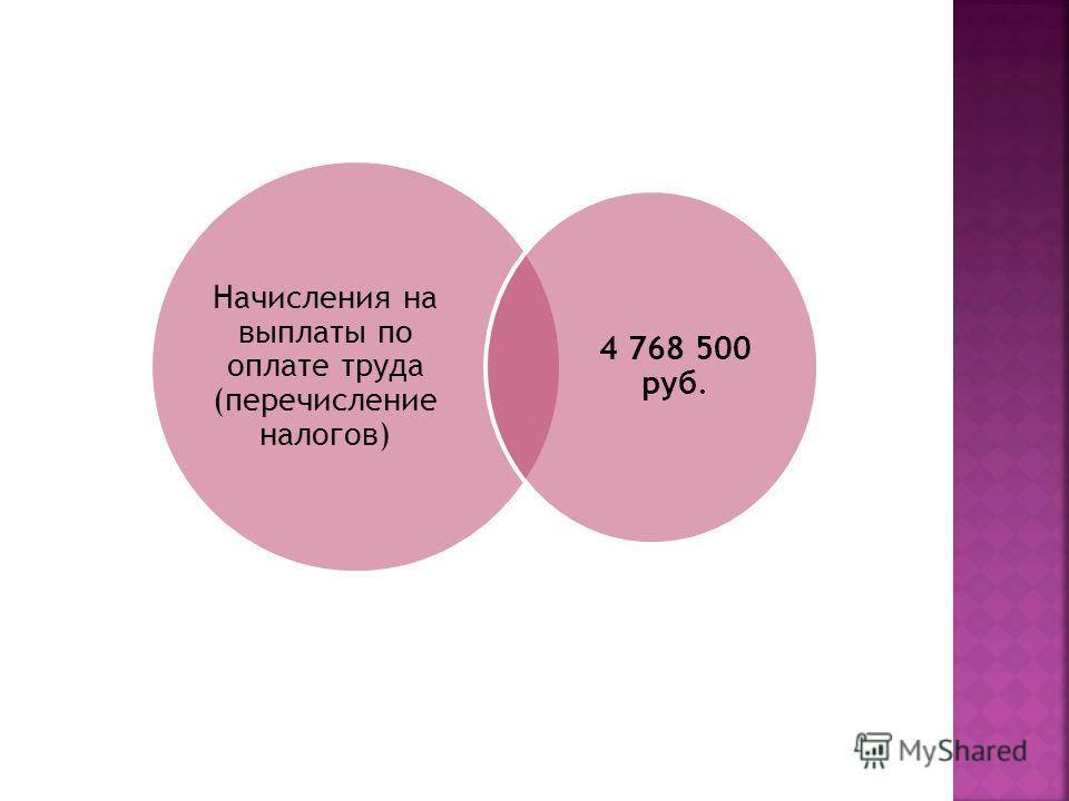 Начисления на выплаты по оплате труда (перечисление налогов) 4 768 500 руб.