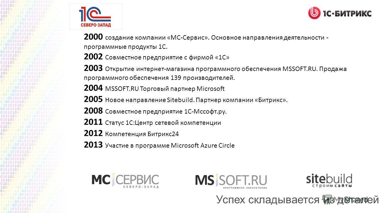 Успех складывается из деталей 2000 создание компании «МС-Сервис». Основное направления деятельности - программные продукты 1С. 2002 Cовместное предприятие с фирмой «1С» 2003 Открытие интернет-магазина программного обеспечения MSSOFT.RU. Продажа прогр