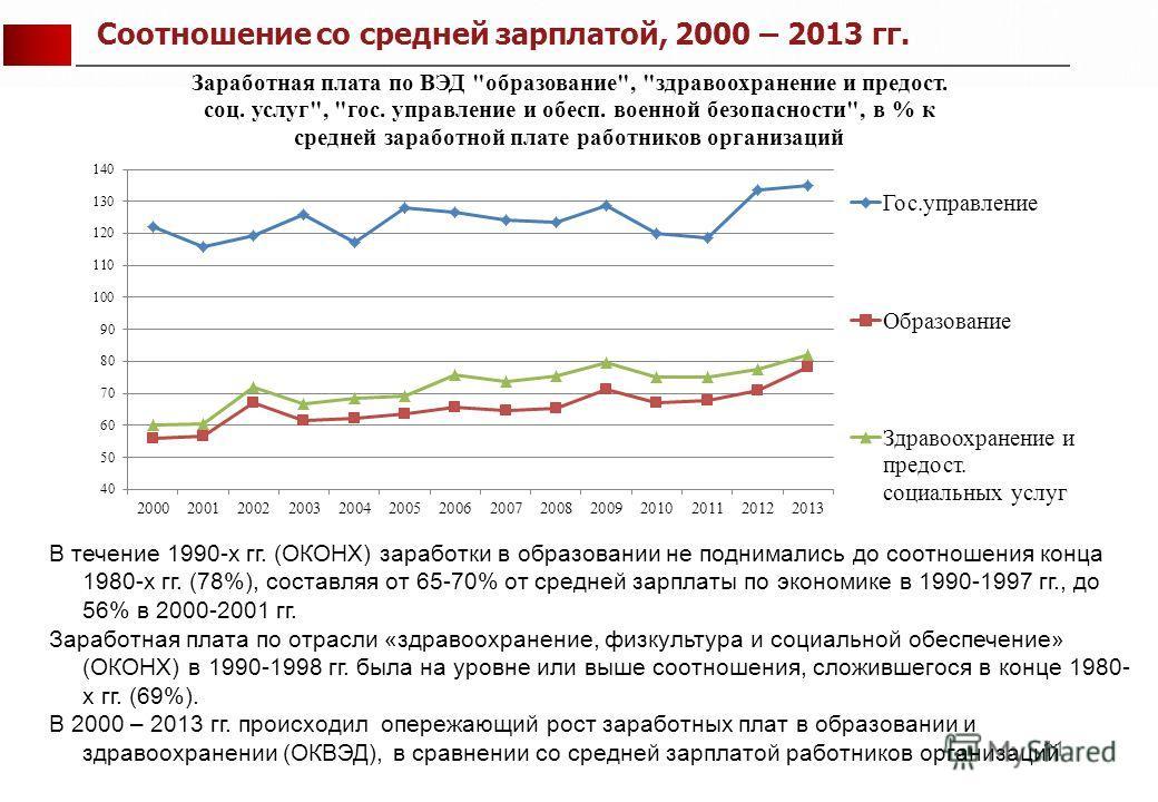 11 В течение 1990-х гг. (ОКОНХ) заработки в образовании не поднимались до соотношения конца 1980-х гг. (78%), составляя от 65-70% от средней зарплаты по экономике в 1990-1997 гг., до 56% в 2000-2001 гг. Заработная плата по отрасли «здравоохранение, ф