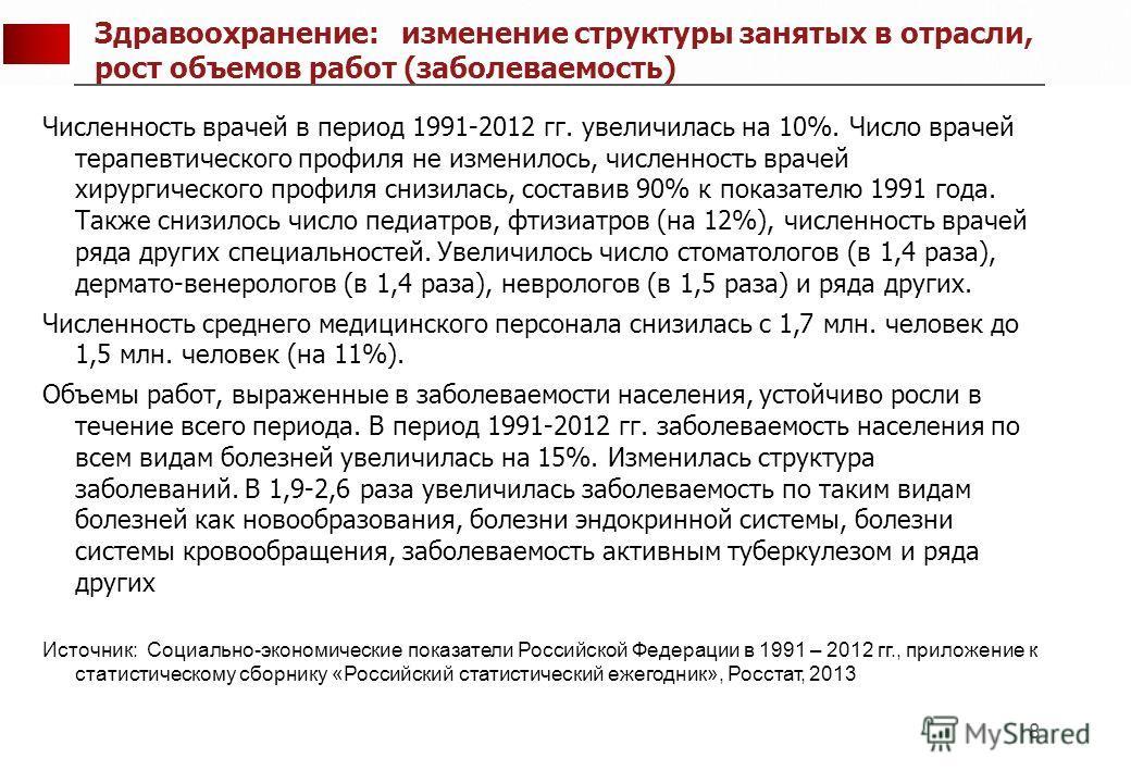 8 Численность врачей в период 1991-2012 гг. увеличилась на 10%. Число врачей терапевтического профиля не изменилось, численность врачей хирургического профиля снизилась, составив 90% к показателю 1991 года. Также снизилось число педиатров, фтизиатров