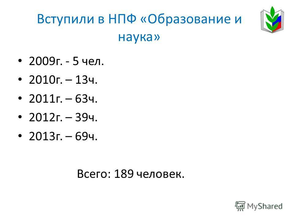 Вступили в НПФ «Образование и наука» 2009 г. - 5 чел. 2010 г. – 13 ч. 2011 г. – 63 ч. 2012 г. – 39 ч. 2013 г. – 69 ч. Всего: 189 человек.