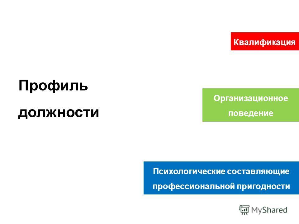 Профиль должности Квалификация Психологические составляющие профессиональной пригодности Организационное поведение