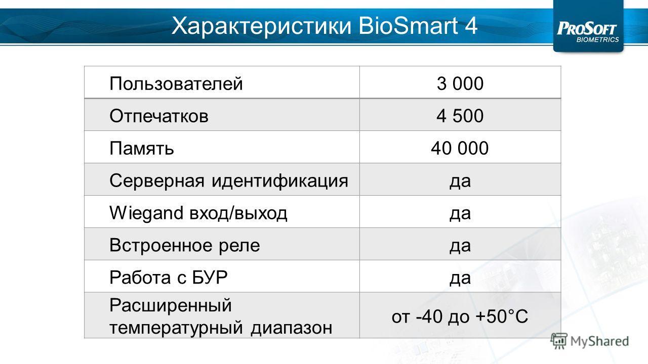 Пользователей 3 000 Отпечатков 4 500 Память 40 000 Серверная идентификация да Wiegand вход/выхода Встроенное реле да Работа с БУРда Расширенный температурный диапазон от -40 до +50°C Характеристики BioSmart 4
