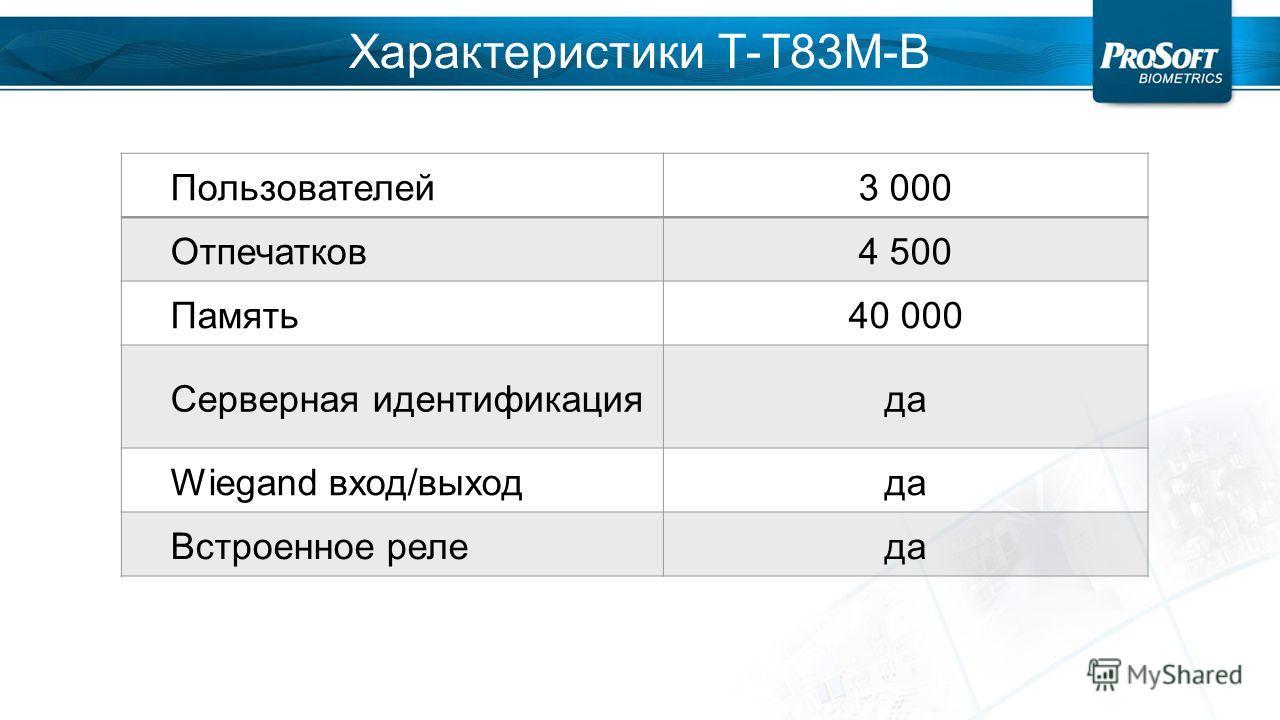 Пользователей 3 000 Отпечатков 4 500 Память 40 000 Серверная идентификация да Wiegand вход/выхода Встроенное реле да Характеристики Т-Т83М-В