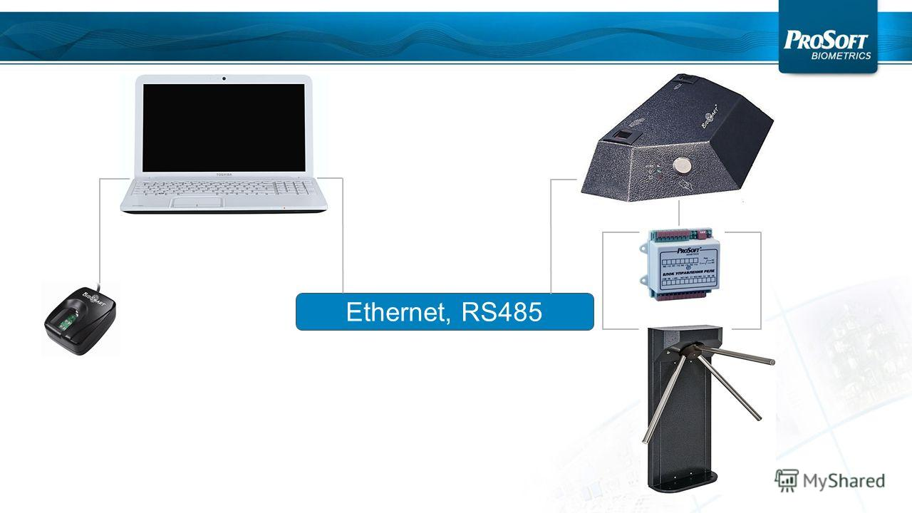 Ethernet, RS485