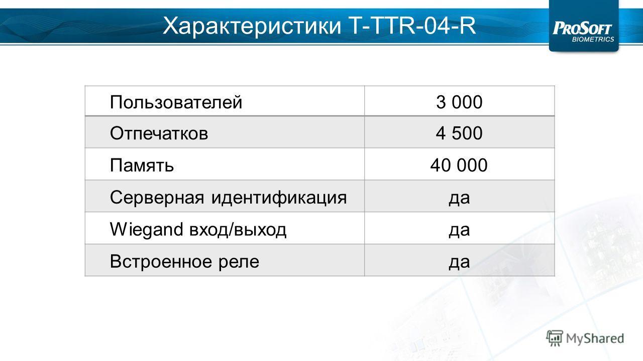 Пользователей 3 000 Отпечатков 4 500 Память 40 000 Серверная идентификация да Wiegand вход/выхода Встроенное реле да Характеристики Т-TTR-04-R