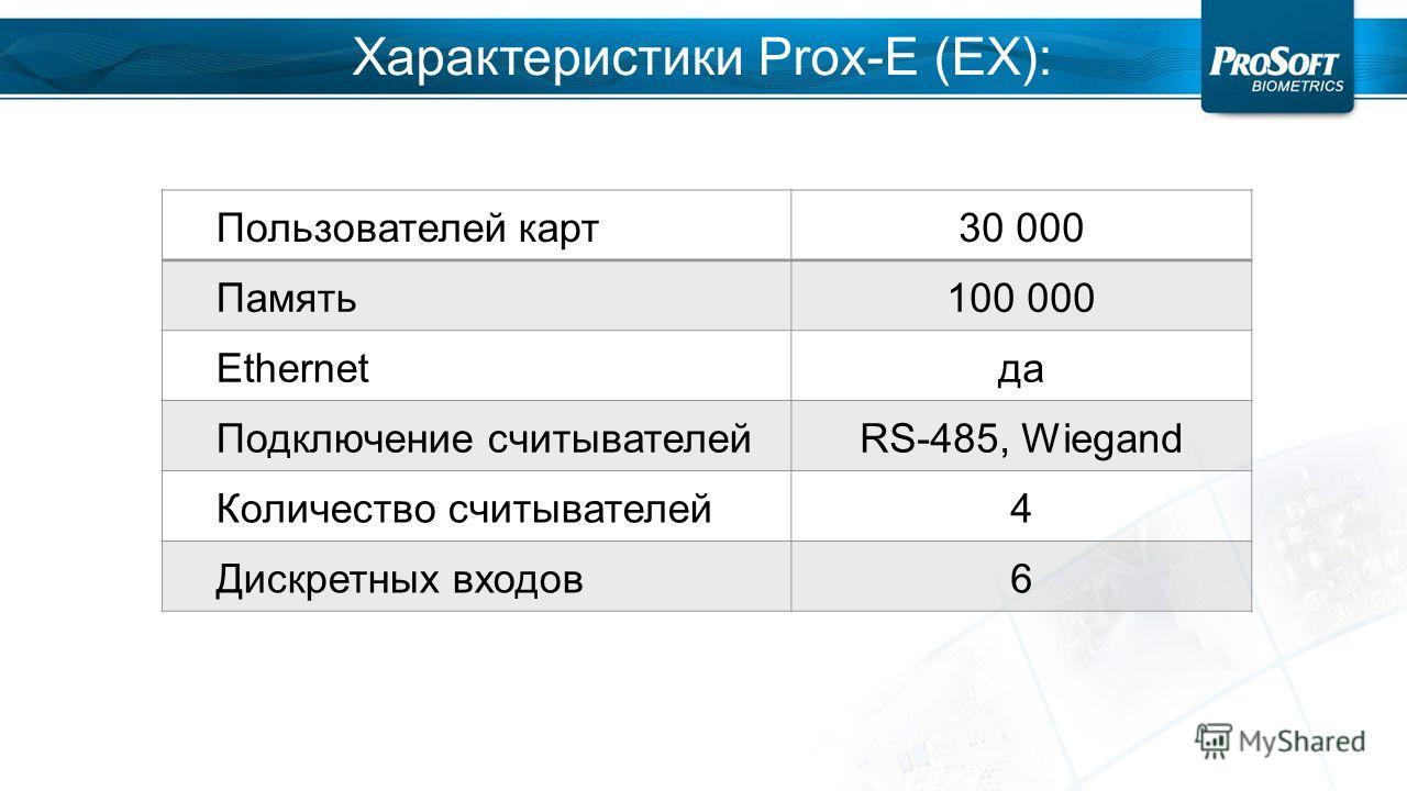 Пользователей карт 30 000 Память 100 000 Ethernetда Подключение считывателейRS-485, Wiegand Количество считывателей 4 Дискретных входов 6 Характеристики Prox-E (EX):