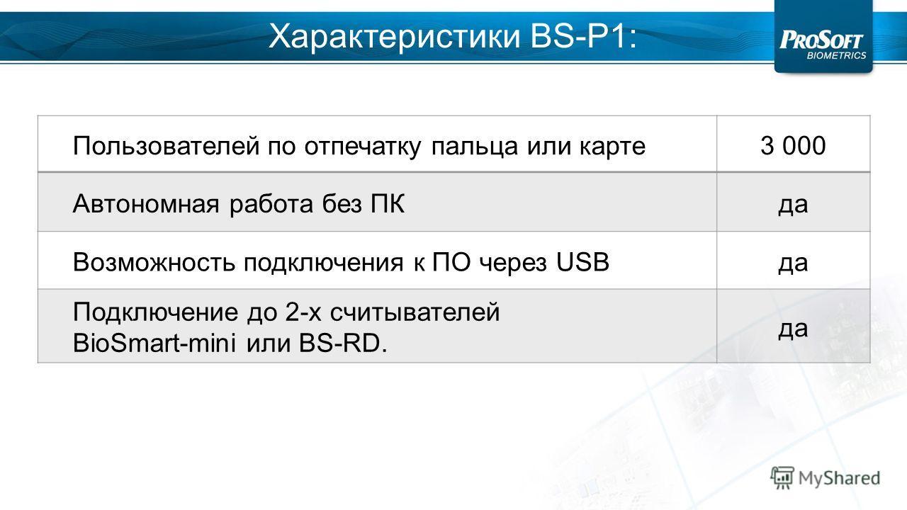 Пользователей по отпечатку пальца или карте 3 000 Автономная работа без ПКда Возможность подключения к ПО через USBда Подключение до 2-х считывателей BioSmart-mini или BS-RD. да Характеристики BS-P1: