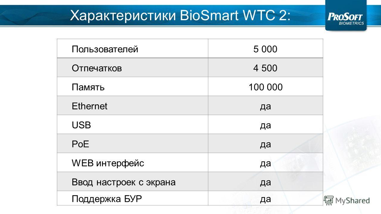Пользователей 5 000 Отпечатков 4 500 Память 100 000 Ethernetда USBда PoEда WEB интерфейсда Ввод настроек с экрана да Поддержка БУРда Характеристики BioSmart WTC 2: