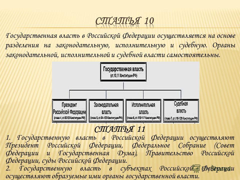 1. Суверенитет Российской Федерации распространяется на всю ее территорию. 2. Конституция Российской Федерации и федеральные законы имеют верховенство на всей территории Российской Федерации.