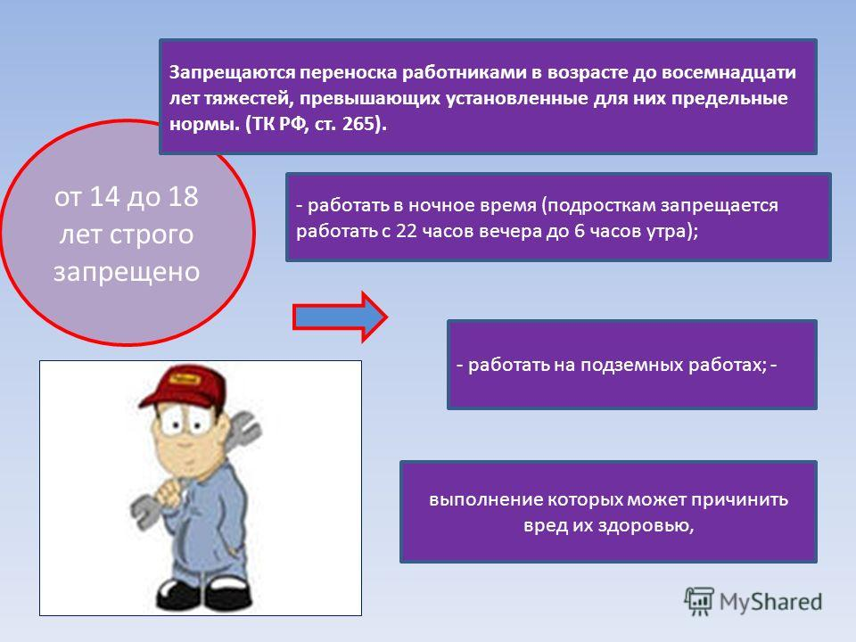 от 14 до 18 лет строго запрещено - работать в ночное время ( подросткам запрещается работать с 22 часов вечера до 6 часов утра ); Запрещаются переноска работниками в возрасте до восемнадцати лет тяжестей, превышающих установленные для них предельные
