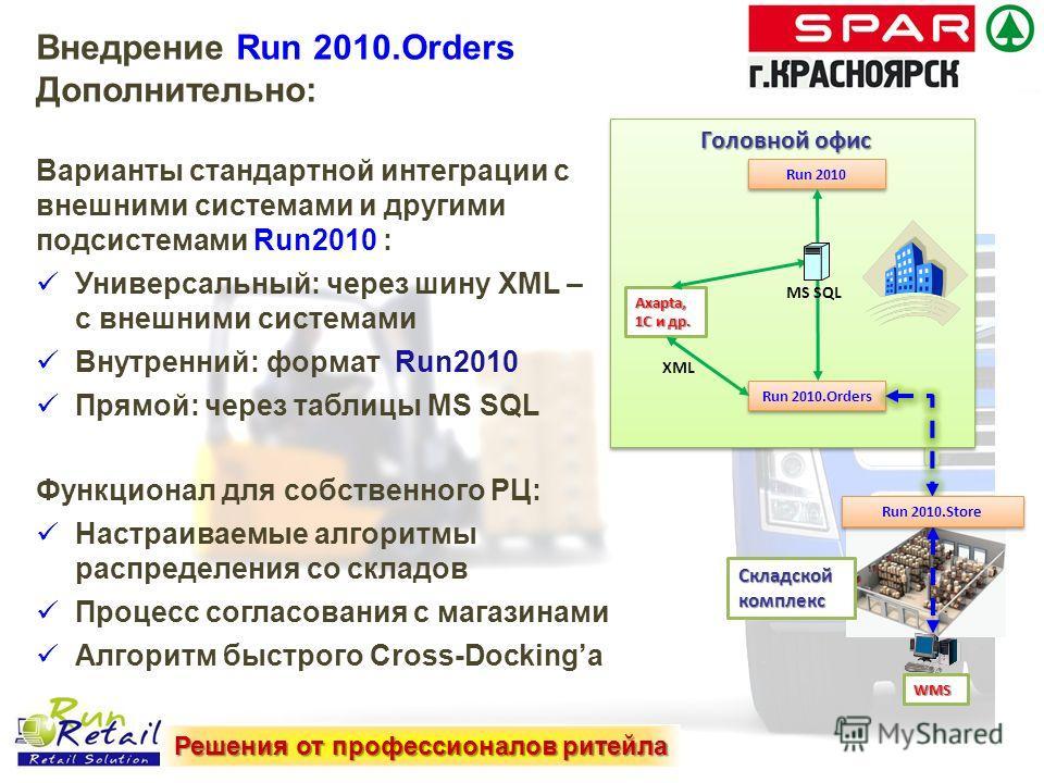 Внедрение Run 2010. Orders Дополнительно: Функционал для собственного РЦ: Настраиваемые алгоритмы распределения со складов Процесс согласования с магазинами Алгоритм быстрого Cross-Dockingа Головной офис Run 2010 Run 2010. Orders Варианты стандартной