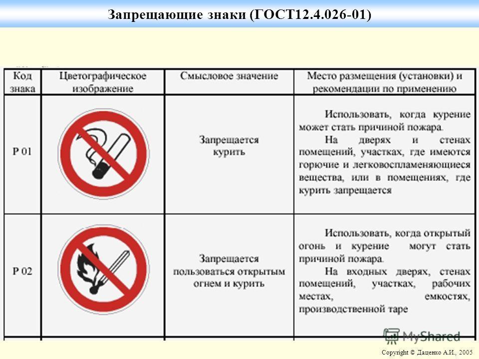 Copyright © Даценко А.И., 2005 Запрещающие знаки (ГОСТ12.4.026-01)