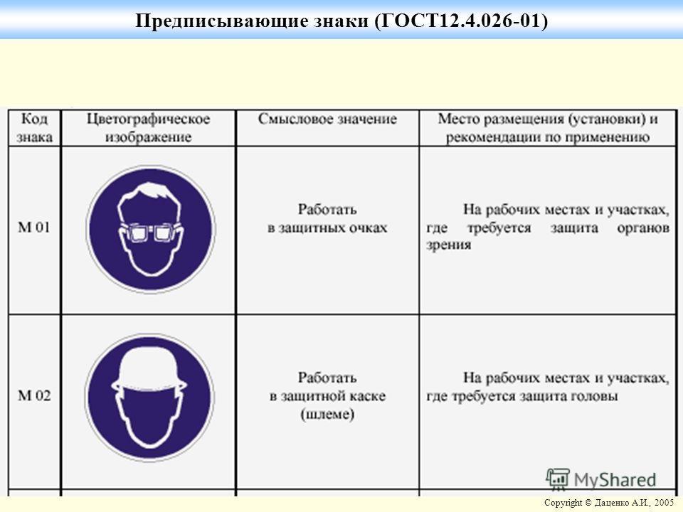 Copyright © Даценко А.И., 2005 Предписывающие знаки (ГОСТ12.4.026-01)