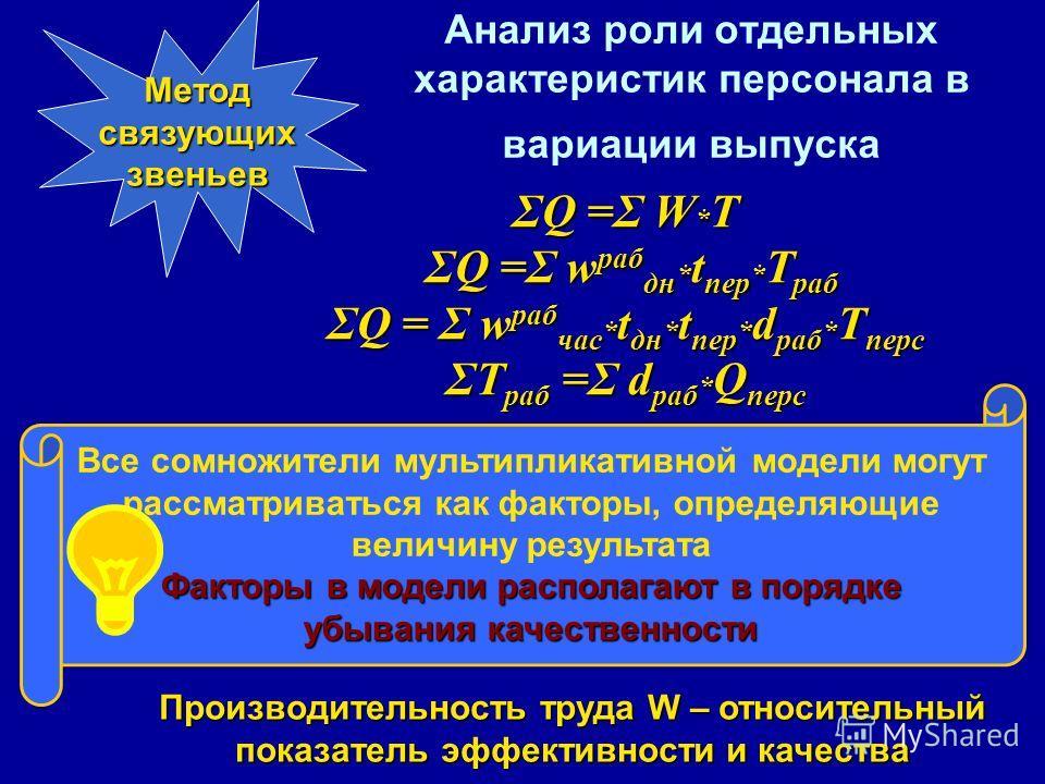 Анализ роли отдельных характеристик персонала в вариации выпуска Все сомножители мультипликативной модели могут рассматриваться как факторы, определяющие величину результата Факторы в модели располагают в порядке убывания качественности ΣQ =Σ W * T Σ