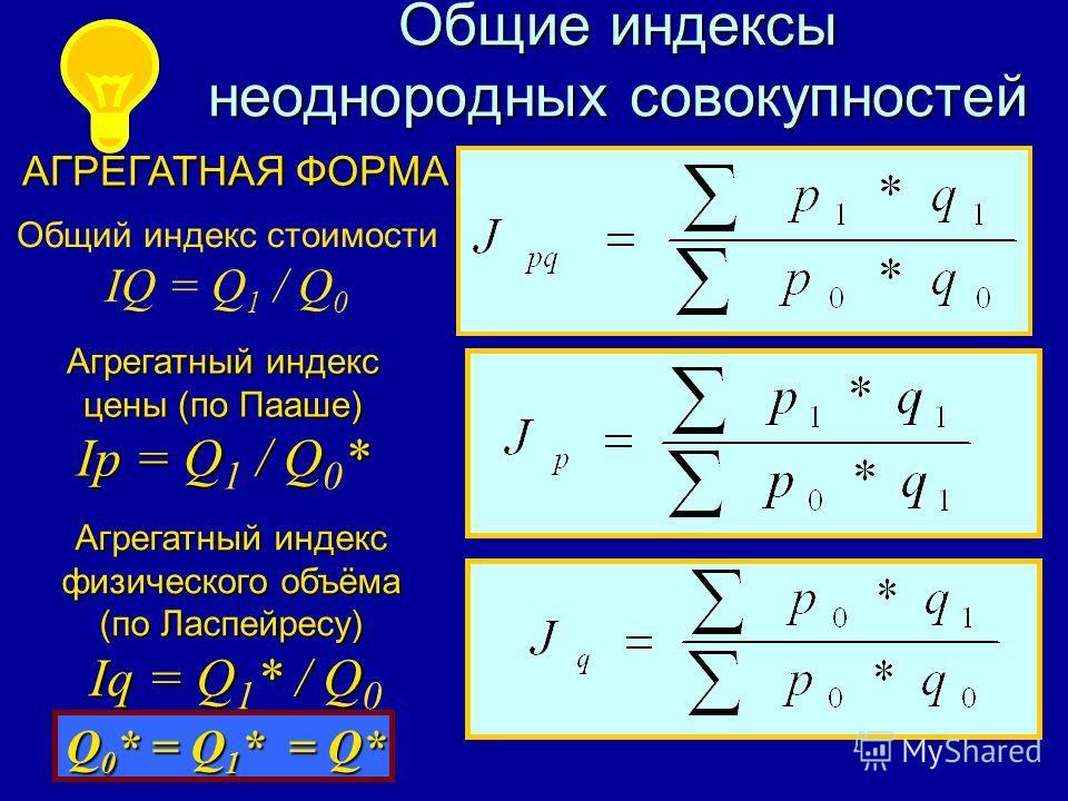 Общие индексы неоднородных совокупностей Общий индекс стоимости IQ = Q 1 / Q 0 Агрегатный индекс цены (по Пааше) Iр = Q / Q* Iр = Q 1 / Q 0 * АГРЕГАТНАЯ ФОРМА Агрегатный индекс физического объёма (по Ласпейресу) Iq = Q* / Q Iq = Q 1 * / Q 0 Q 0 * = Q