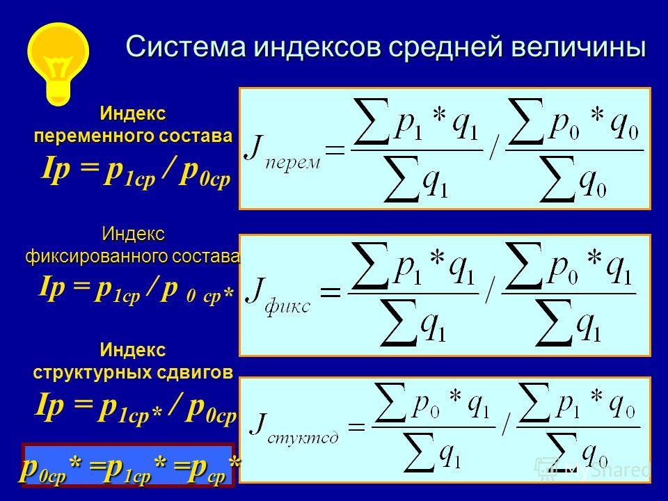 Система индексов среднеееей величины Индекс переменного состава Iр = р 1 ср / р 0 ср Индекс фиксированного состава Iр = р 1 ср / р 0 ср * Индекс структурных сдвигов Iр = р 1 ср * / р 0 ср р 0 ср * = р 1 ср * = р ср *