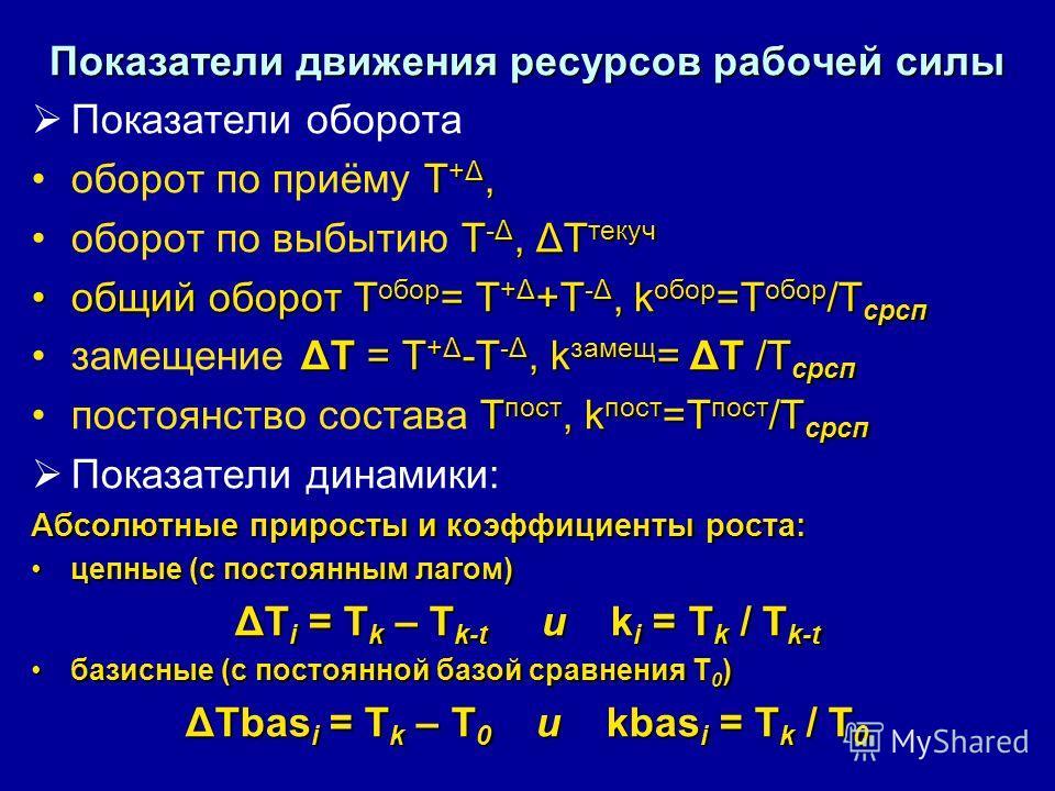 Показатели движения ресурсов рабочей силы Показатели оборота Т +Δ,оборот по приёму Т +Δ, Т -Δ, ΔТ текучоборот по выбытию Т -Δ, ΔТ текуч общий оборот Т обор = Т +Δ +Т -Δ, k обор =Т обор /Т срспобщий оборот Т обор = Т +Δ +Т -Δ, k обор =Т обор /Т срсп Δ
