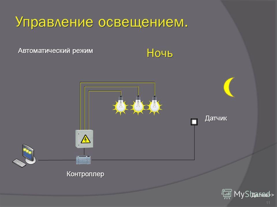 Управление освещением. 11 Датчик Контроллер Ночь Автоматический режим Далее>>