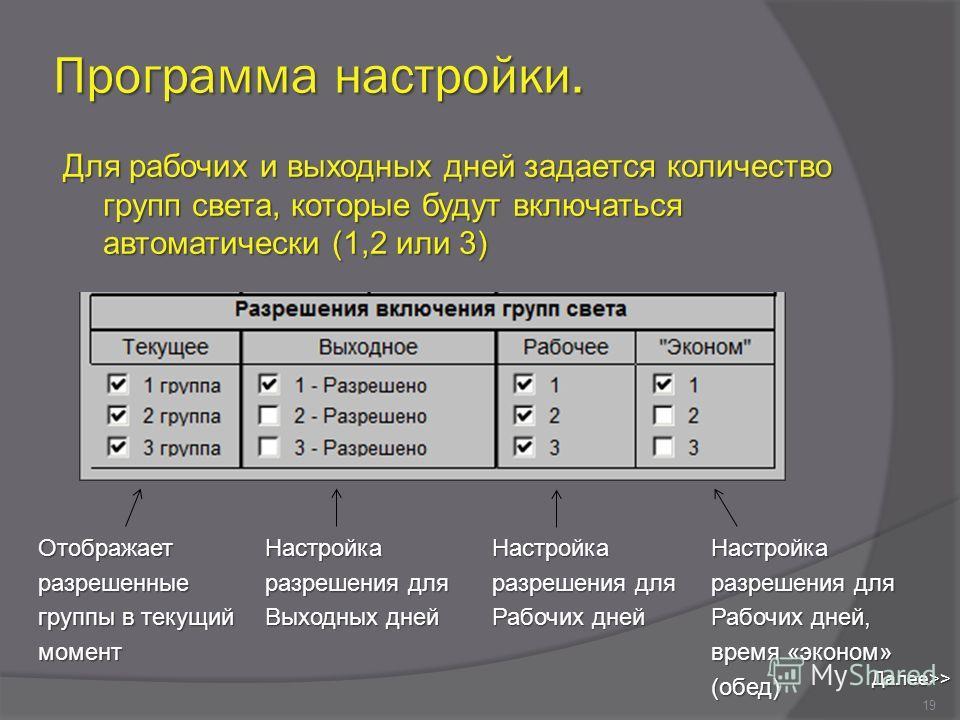 Программа настройки. 19 Для рабочих и выходных дней задается количество групп света, которые будут включаться автоматически (1,2 или 3) Отображаетразрешенные группы в текущий момент Настройка разрешения для Выходных дней Настройка разрешения для Рабо