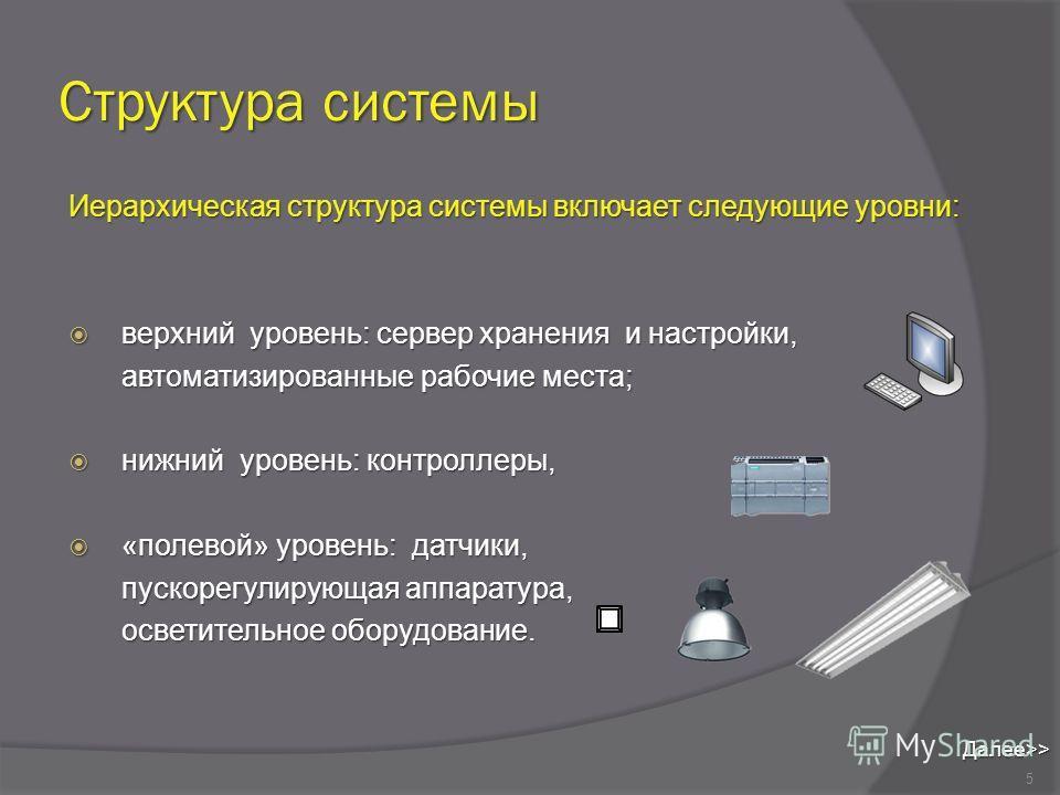 Структура системы Иерархическая структура системы включает следующие уровни: верхний уровень: сервер хранения и настройки, верхний уровень: сервер хранения и настройки, автоматизированные рабочие места; нижний уровень: контроллеры, нижний уровень: ко