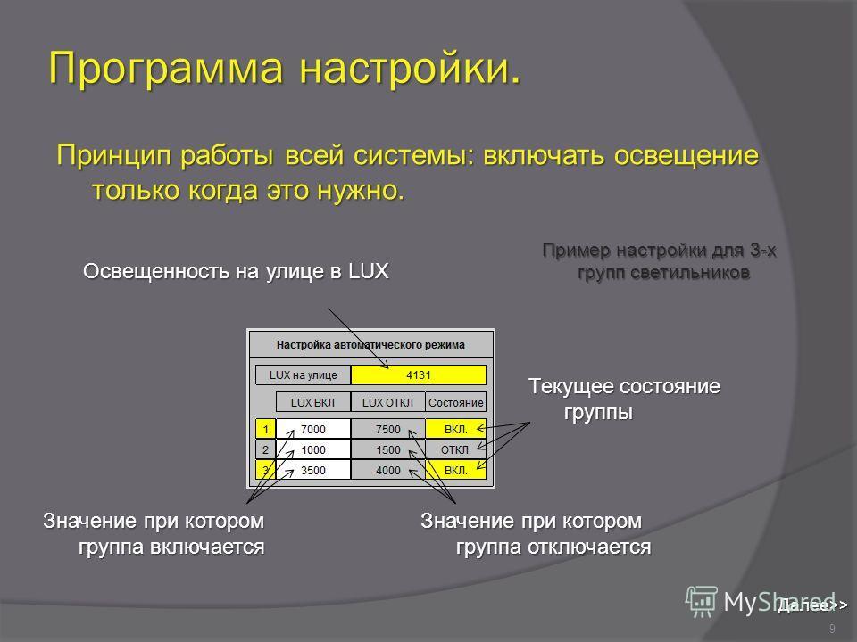 Программа настройки. 9 Принцип работы всей системы: включать освещение только когда это нужно. Освещенность на улице в LUX Значение при котором группа включается Значение при котором группа отключается Текущее состояние группы Пример настройки для 3-