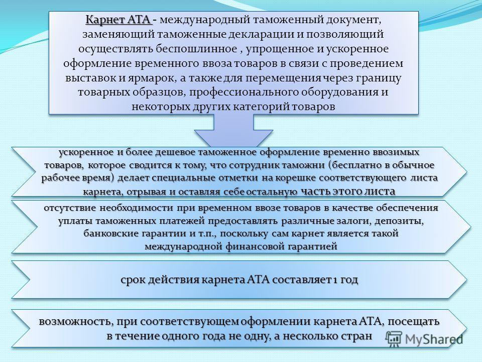 Карнет АТА Карнет АТА - международный таможенный документ, заменяющий таможенные декларации и позволяющий осуществлять беспошлинное, упрощенное и ускоренное оформление временного ввоза товаров в связи с проведением выставок и ярмарок, а также для пер