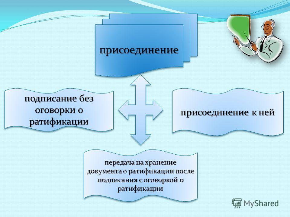 присоединение подписание без оговорки о ратификации присоединение к ней присоединение к ней передача на хранение документа о ратификации после подписания с оговоркой о ратификации