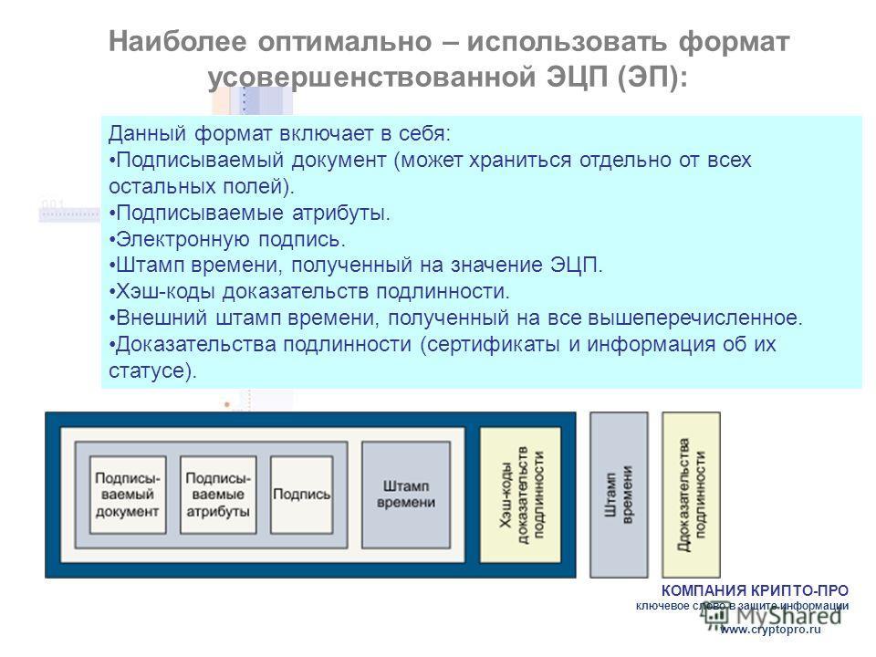 КОМПАНИЯ КРИПТО-ПРО ключевое слово в защите информации www.cryptopro.ru Наиболее оптимально – использовать формат усовершенствованной ЭЦП (ЭП): Данный формат включает в себя: Подписываемый документ (может храниться отдельно от всех остальных полей).