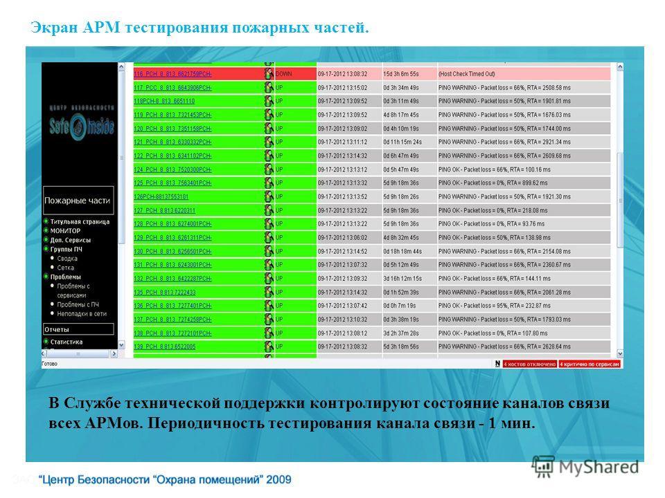 Экран АРМ тестирования пожарных частей. В Службе технической поддержки контролируют состояние каналов связи всех АРМов. Периодичность тестирования канала связи - 1 мин.